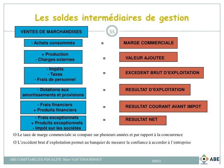 solde intermediaire de gestion pdf