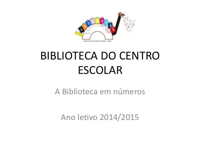 BIBLIOTECA DO CENTRO ESCOLAR A Biblioteca em números Ano letivo 2014/2015