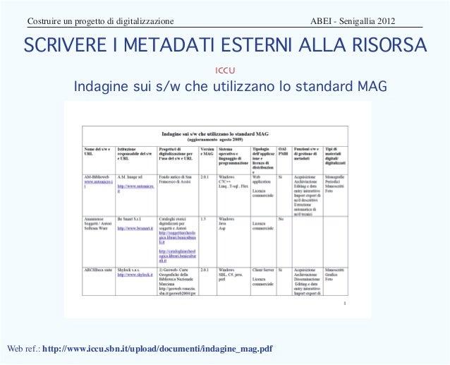 Costruire un progetto di digitalizzazione                  ABEI - Senigallia 2012    SCRIVERE I METADATI ESTERNI ALLA...