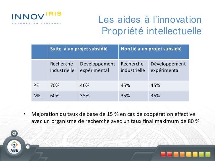 Les aides à l'innovation                                Pr opr iété intellectuelle          Suite à un projet subsidié    ...