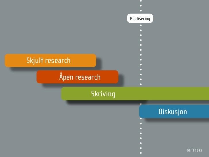 Publisering     Skjult research             Åpen research                       Skriving                                  ...