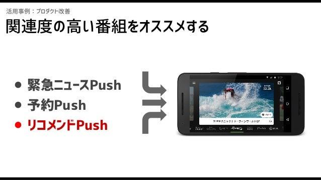 活用事例:プロダクト改善 サンプルレポート(PUSH通知改善) Push文言 セッション 5分視聴化率など