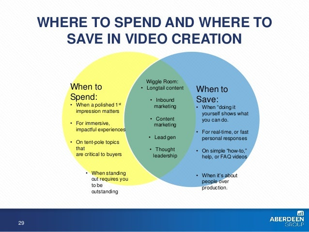 ... 29.  sc 1 st  SlideShare & Aberdeen and Brightcove - More than a medium: the case for a video mau2026