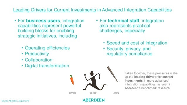 Leading Drivers for Current Investments in Advanced Integration Capabilities • For business users, integration capabilitie...