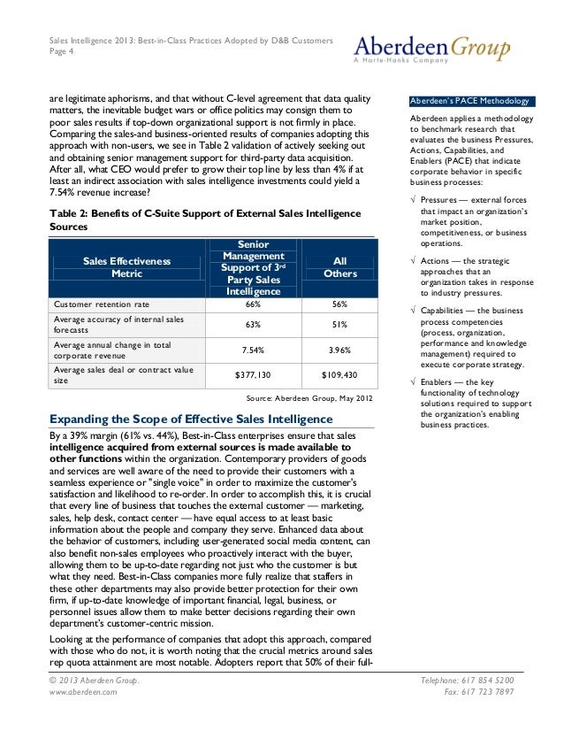 Sales Intelligence 2013: Best-in-Class Practices Adopted by D&B Customers Page 4 © 2013 Aberdeen Group. Telephone: 617 854...