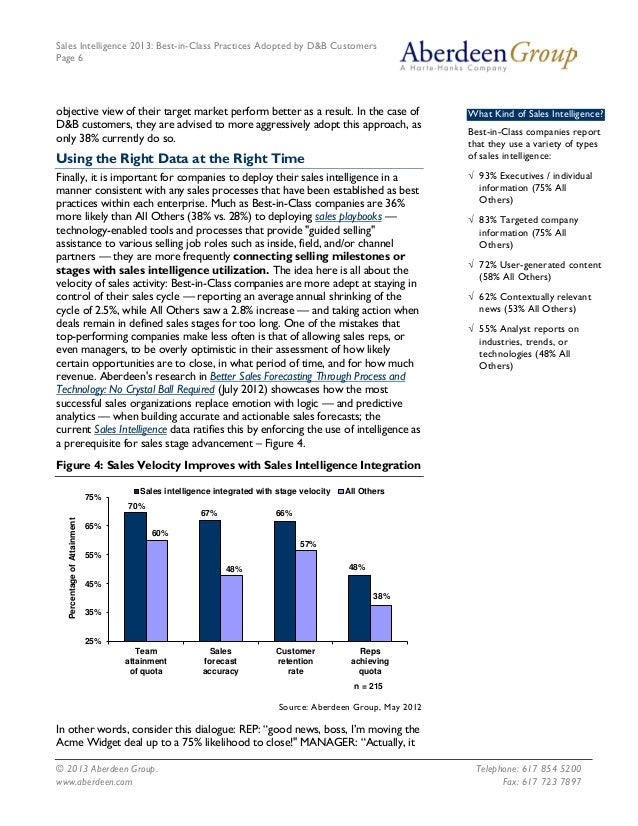 Sales Intelligence 2013: Best-in-Class Practices Adopted by D&B Customers Page 6 © 2013 Aberdeen Group. Telephone: 617 854...