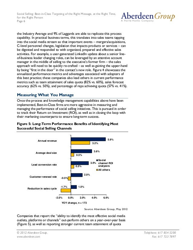 Social Selling: Best-in-Class Targeting of the Right Message, at the Right Time, for the Right Person Page 6 © 2012 Aberde...