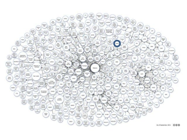 ABES web of data Linking to internal data as important as to external data - Niklas Lindström / Yesterday Dissertations Bo...
