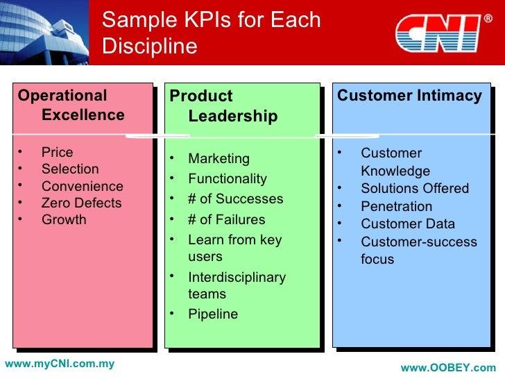 the business plan versus the strategic plan - part 2