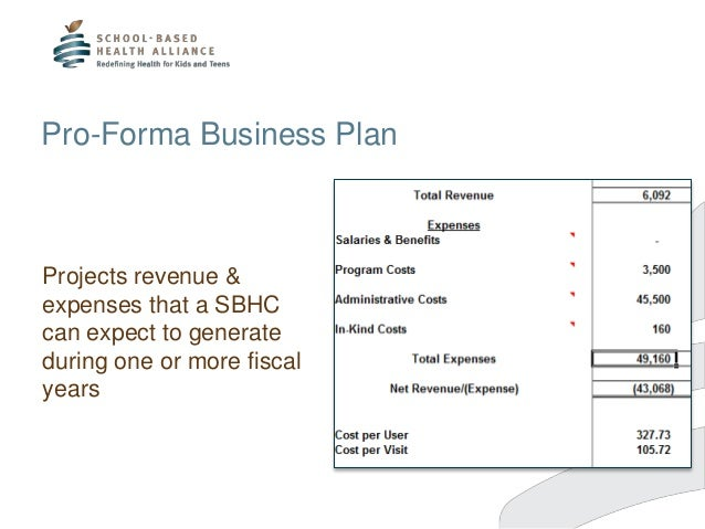 financial plan for startup business example