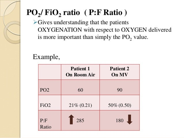 relationship between fio2 and pao2