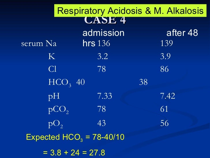 arterial blood gas interpretation pdf
