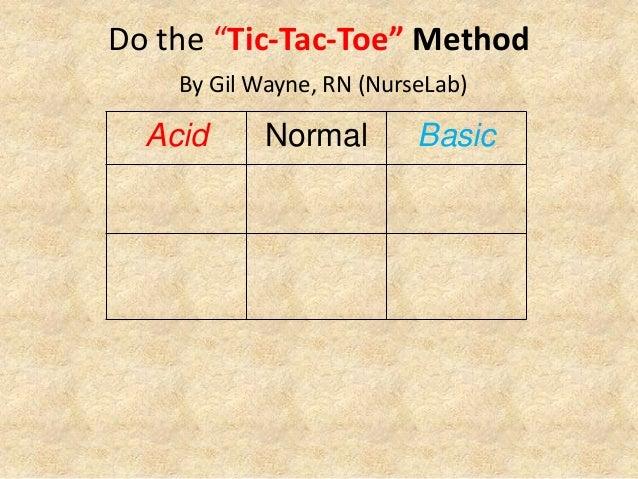 "Do the ""Tic-Tac-Toe"" Method By Gil Wayne, RN (NurseLab) Acid Normal Basic"
