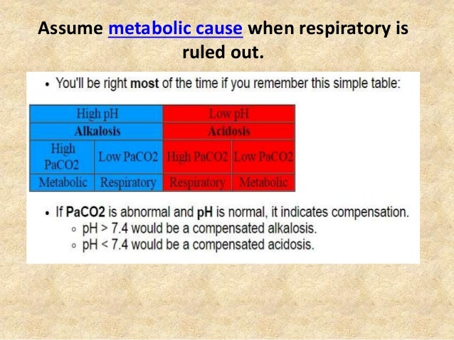 Assume metabolic cause when respiratory is ruled out.