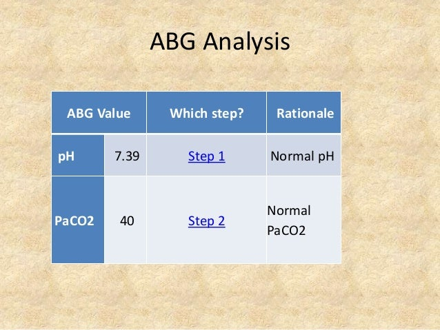 ABG Analysis ABG Value Which step? Rationale pH 7.39 Step 1 Normal pH PaCO2 40 Step 2 Normal PaCO2