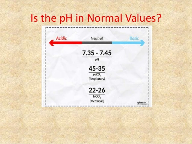 Is the pH in Normal Values?