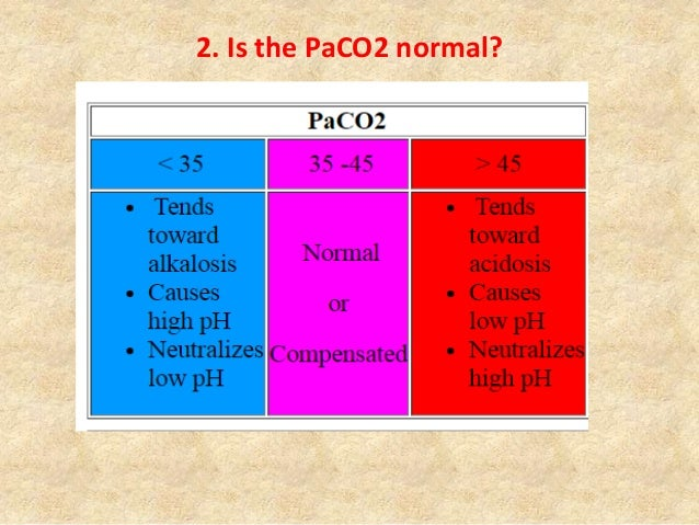 2. Is the PaCO2 normal?