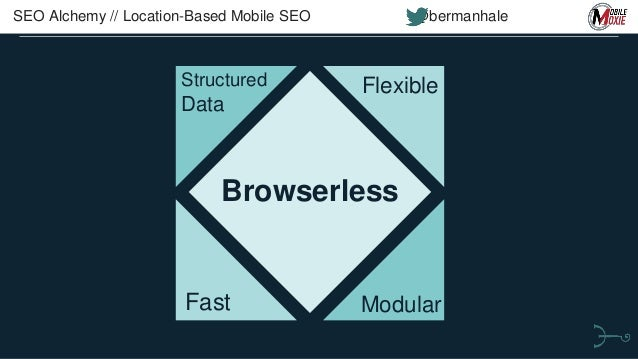 SECURITY & ACCESSIBILITY New Technology = New Exploits Next 1B users SEO Alchemy // Location-Based Mobile SEO @bermanhale