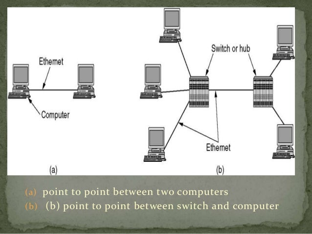  Refers to the transmission of data in just one direction  at a time. Half-Duplex Ethernet is the traditional form of  E...