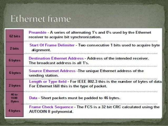 an essay on the ethernet and token ring Free essay: bob metcalfe of the xerox corporation developed the first  ethernet , token ring, fddi and wireless ethernet ethernet was first designed in 1973.