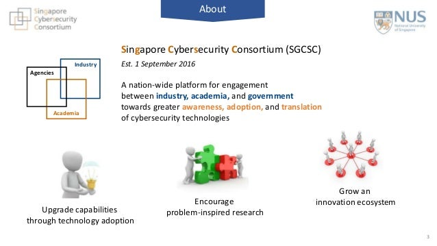 Singapore International Cyberweek 2020 Slide 3