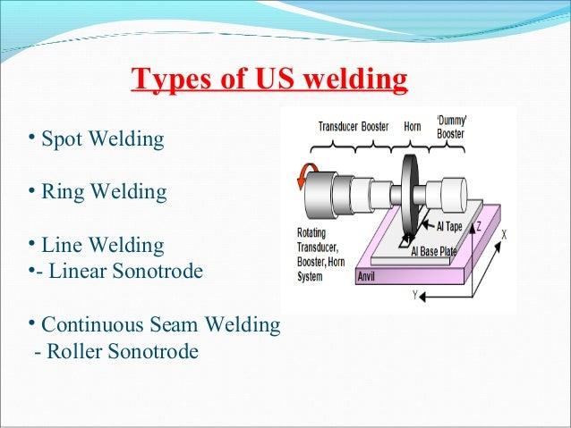 The Basics of Ultrasonic Plastic Welding Technology