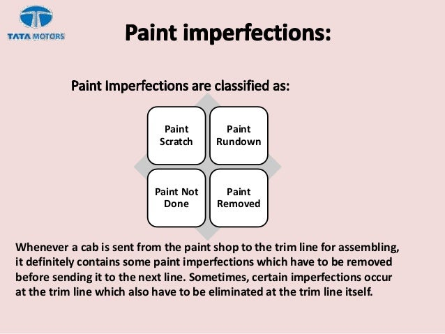 Paint scratch analysis at Trim Line 3, Tata Motors, Lucknow