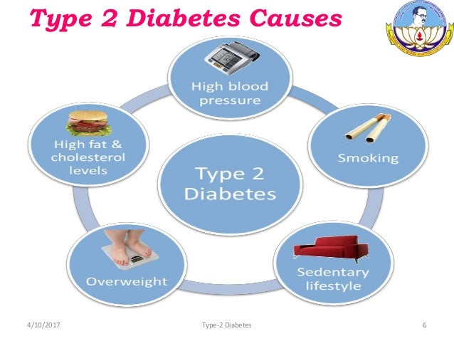 literature review on diabetes type 2