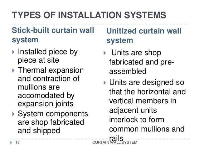 Types Of Curtain Wall Systems : Curtain wall systems types menzilperde