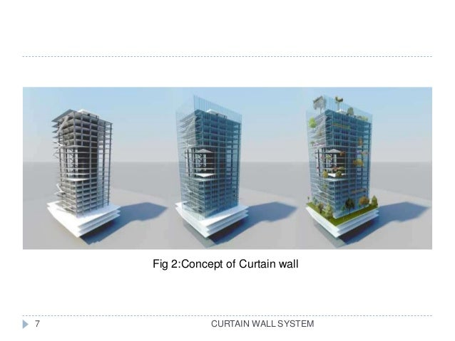 CURTAIN WALL SYSTEM Fig 2:Concept of Curtain wall 7