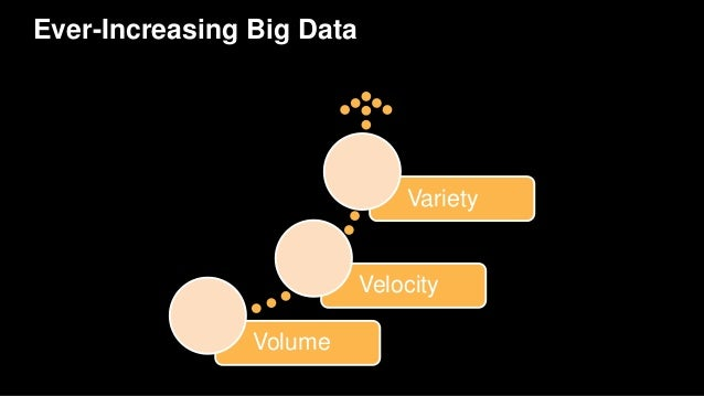 Big Data Architectural Patterns and Best Practices on AWS Slide 3