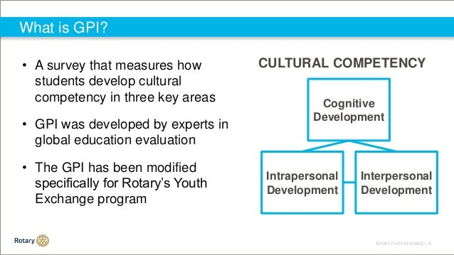 ROTARY YOUTH EXCHANGE   13 What is GPI? • A survey that measures how students develop cultural competency in three key are...