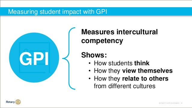 ROTARY YOUTH EXCHANGE   14 Measuring student impact with GPI Measures intercultural competency Shows: • How students think...