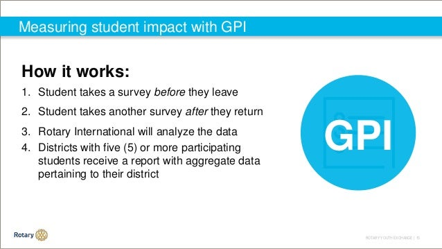ROTARY YOUTH EXCHANGE   15 Measuring student impact with GPI How it works: 1. Student takes a survey before they leave 2. ...