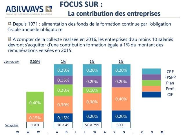 FOCUS SUR :  La contribution des entreprises  Depuis 1971 : alimentation des fonds de la formation continue par l'obligati...