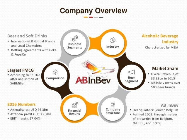sabmiller company analysis A review of strategic environment facing sab miller the strategic environment of sab can be discussed from three perspectives, namely external environment, the company's capabilities and competencies and stakeholder expectations.