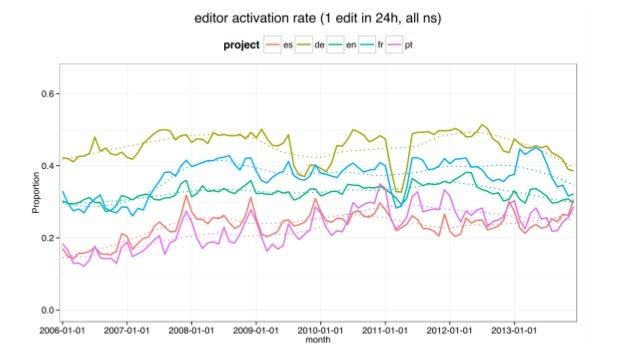 2. mobile vs desktop activation