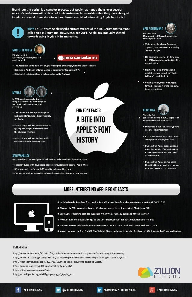 Brand identity design is a complex process,  but Apple has honed theirs over several years of careful execution.  Most of ...
