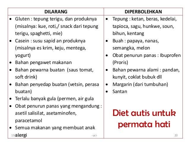 Tips sukses diet gluten dan kasein pada anak autis