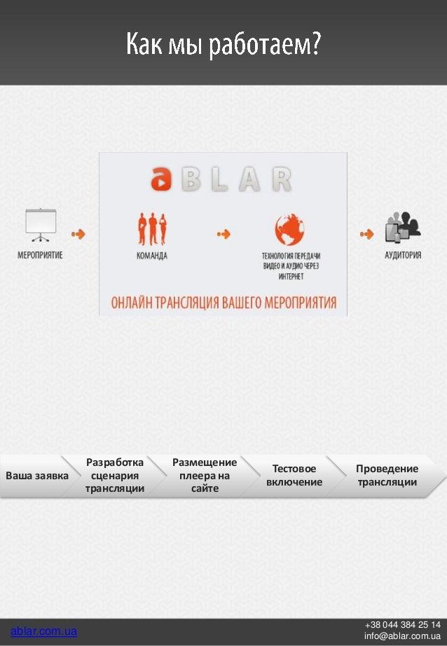 Разработка   Размещение                                          Тестовое   ПроведениеВаша заявка     сценария     плеера ...
