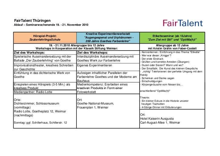 FairTalent ThüringenAblauf – Seminarwochenende 19. - 21. November 2010                                                    ...