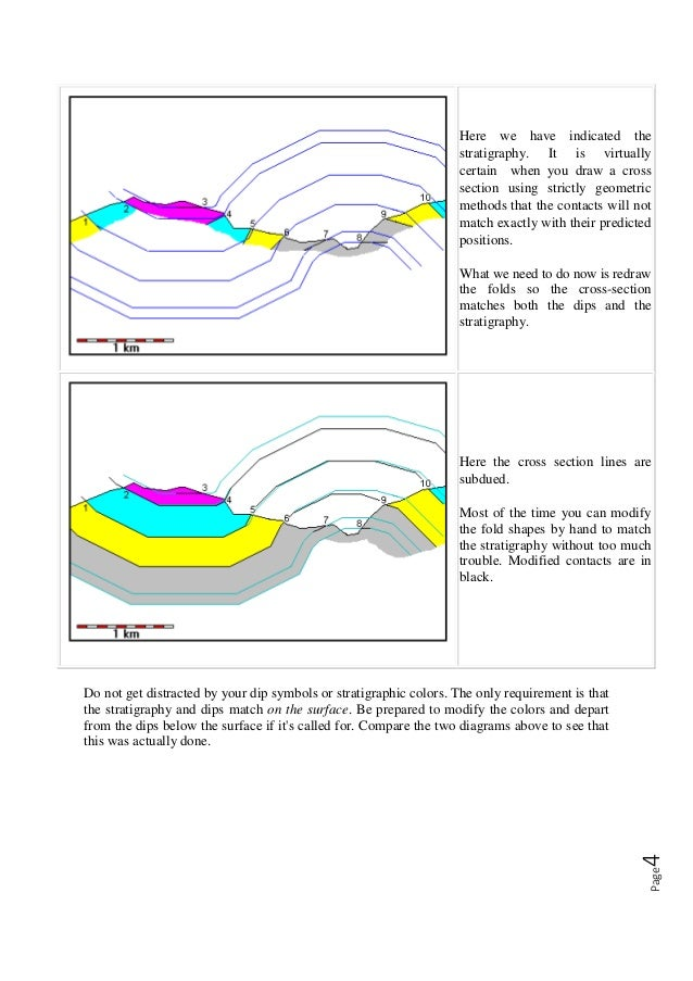 A Block Diagram Is A Sketch Of A Relief Model