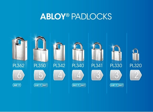 the strongest link abloy padlocks