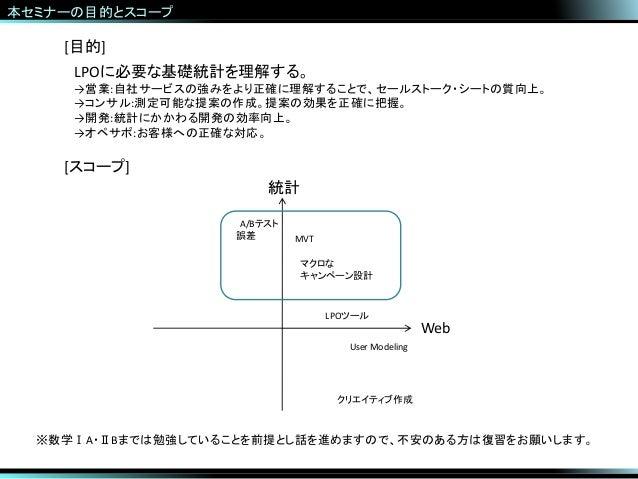 ABテスト・LPOのための統計学【社内向けサディスティックエディション】データアーティスト株式会社 Slide 2