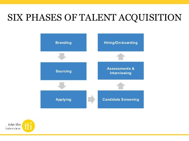A Blueprint For Modern Talent Acquisition Webinar Slides