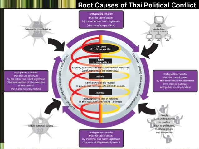 A blueprint for reconciliation in thailand root causes of thai political conflict malvernweather Choice Image