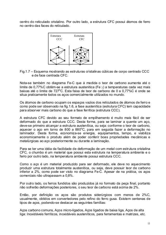 centro do reticulado cristalino. Por outro lado, a estrutura CFC possui átomos de ferro no centro das faces do reticulado....