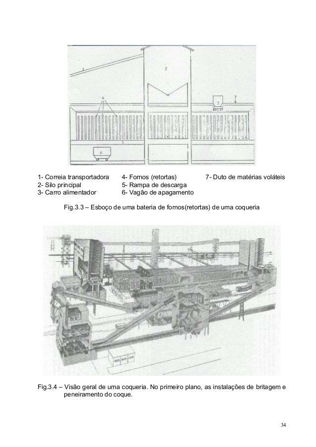 1- Correia transportadora 2- Silo principal 3- Carro alimentador  4- Fornos (retortas) 5- Rampa de descarga 6- Vagão de ap...