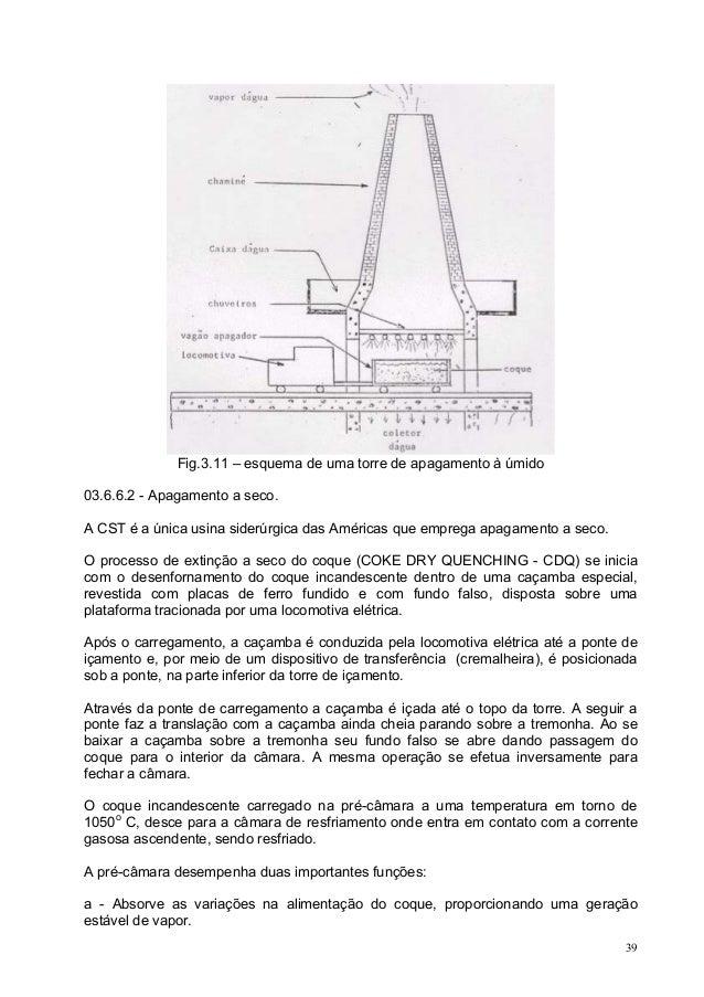 Fig.3.11 – esquema de uma torre de apagamento à úmido 03.6.6.2 - Apagamento a seco. A CST é a única usina siderúrgica das ...