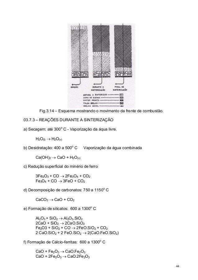 Fig.3.14 – Esquema mostrando o movimento da frente de combustão. 03.7.3 – REAÇÕES DURANTE A SINTERIZAÇÃO a) Secagem: até 3...